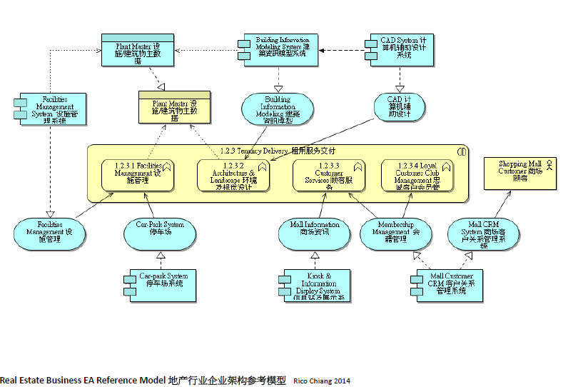 How To Structure Business Letter Alibaba